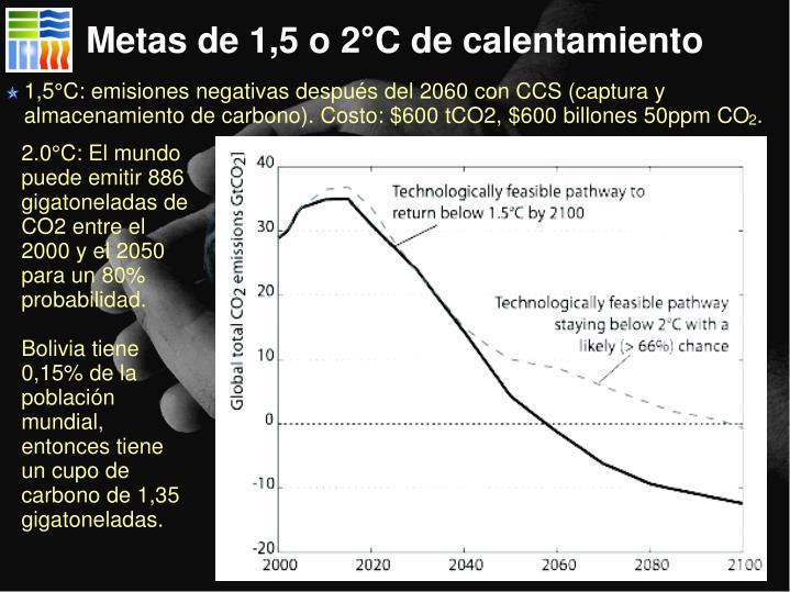 Metas de 1,5 o 2°C de calentamiento