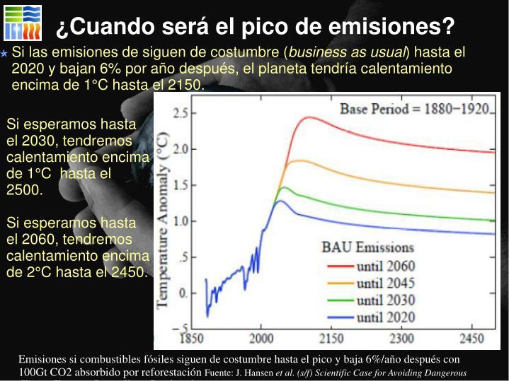 ¿Cuando será el pico de emisiones?