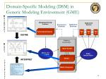 domain specific modeling dsm in generic modeling environment gme