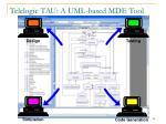 telelogic tau a uml based mde tool
