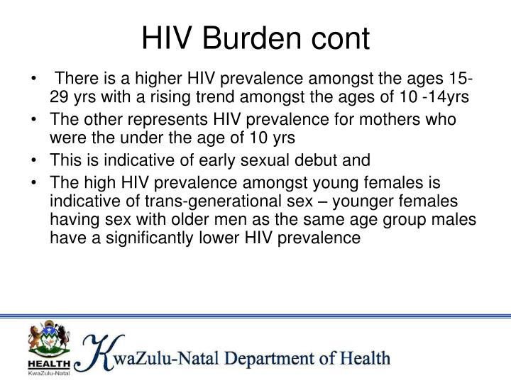 HIV Burden cont