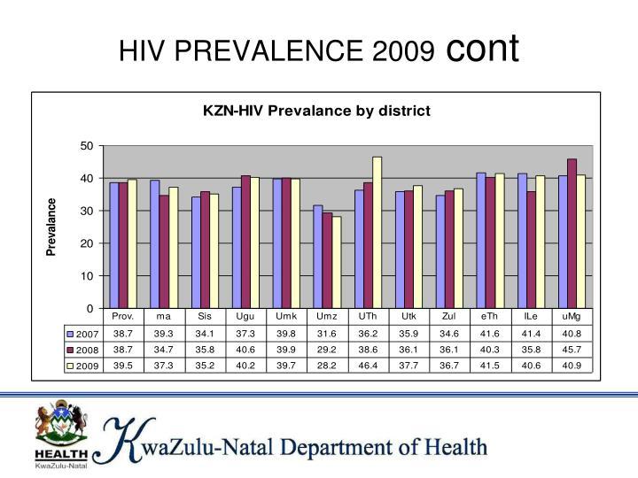 HIV PREVALENCE 2009