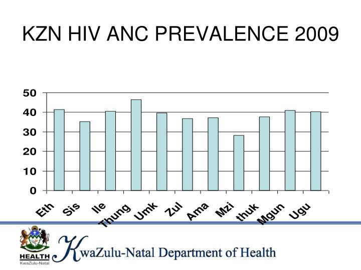 KZN HIV ANC PREVALENCE 2009