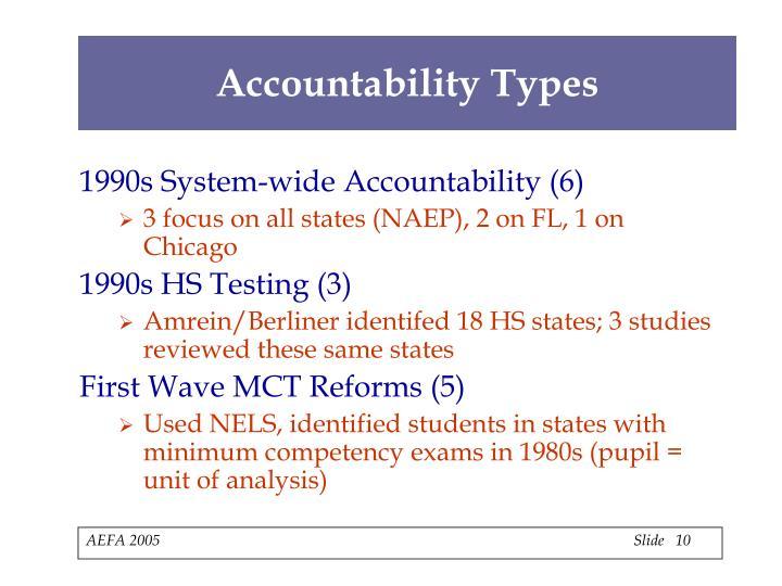 Accountability Types