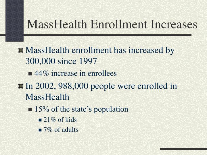MassHealth Enrollment Increases