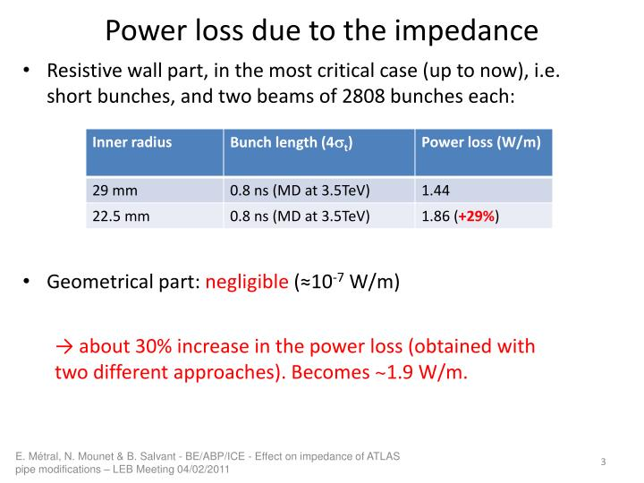 Power loss due to the impedance