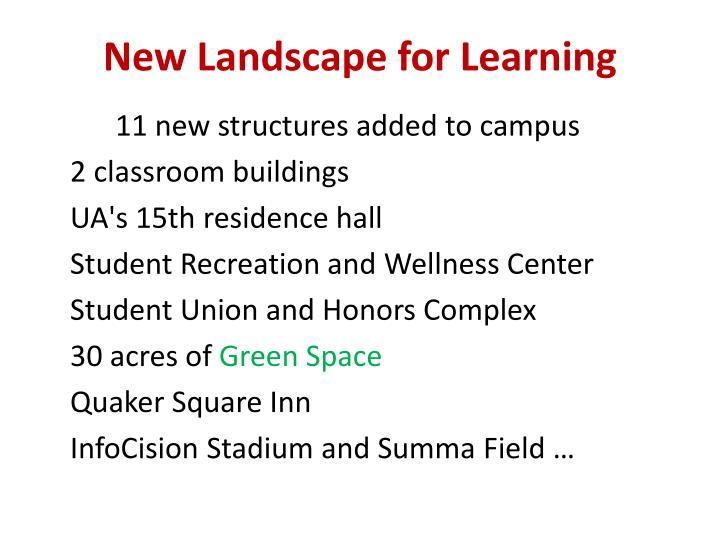 New Landscape for Learning