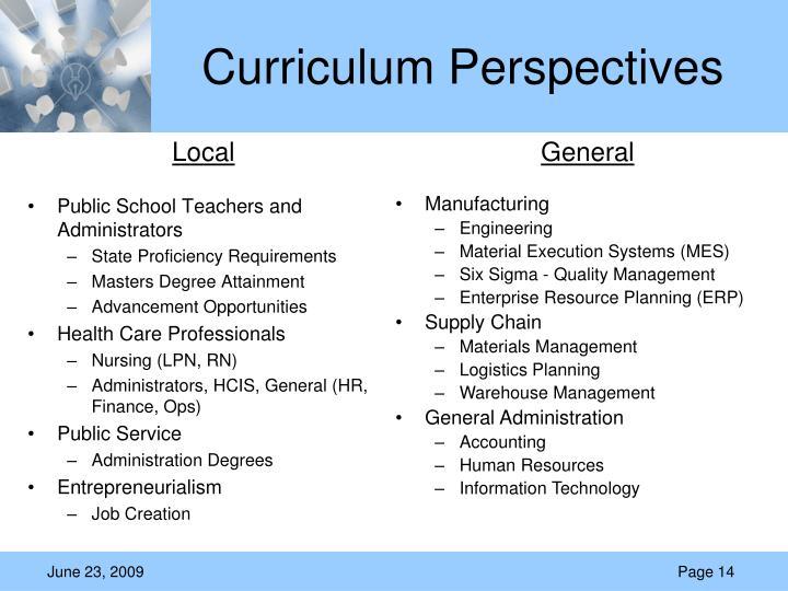 Curriculum Perspectives