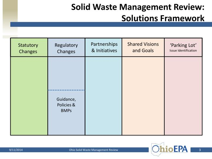 Solid Waste Management Review: