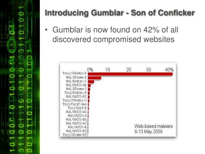 Introducing Gumblar - Son of Conficker