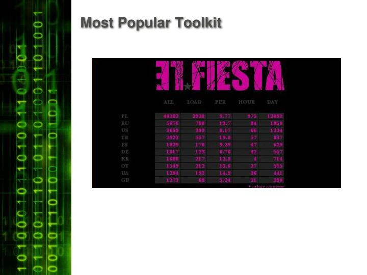 Most Popular Toolkit