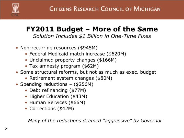 FY2011 Budget – More of the Same