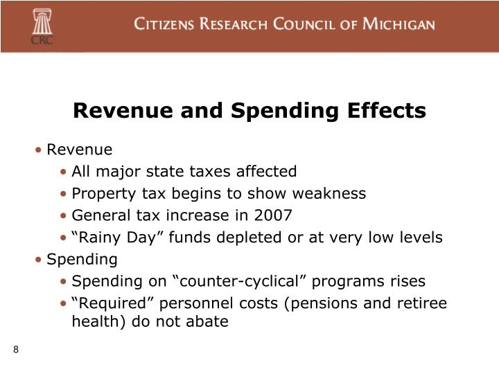 Revenue and Spending Effects