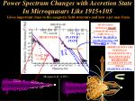 power spectrum changes with accretion state in microquasars like 1915 105