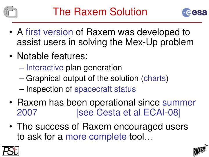 The Raxem Solution