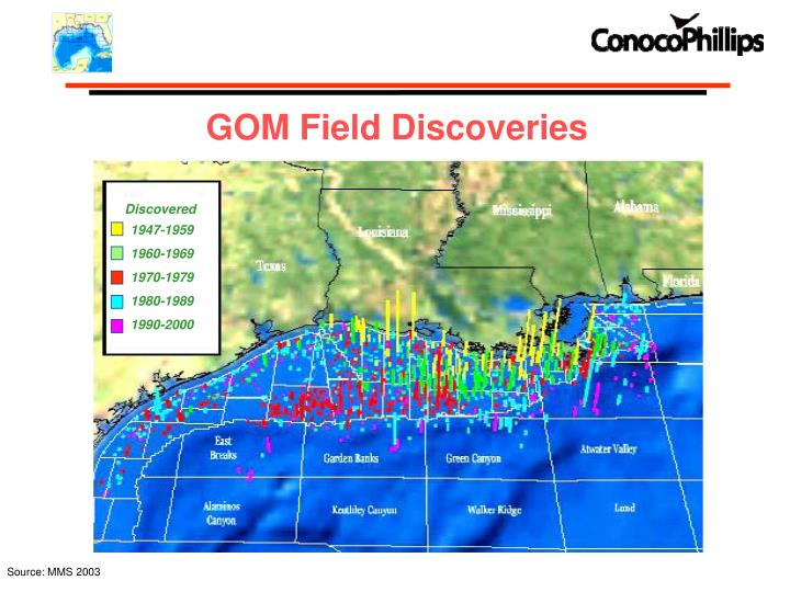 GOM Field Discoveries
