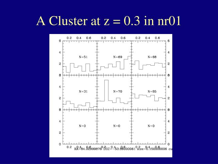 A Cluster at z = 0.3 in nr01