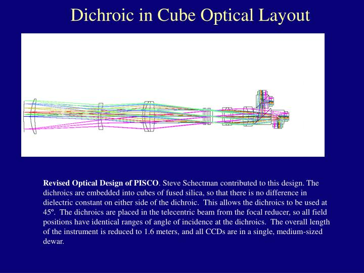 Dichroic in Cube Optical Layout