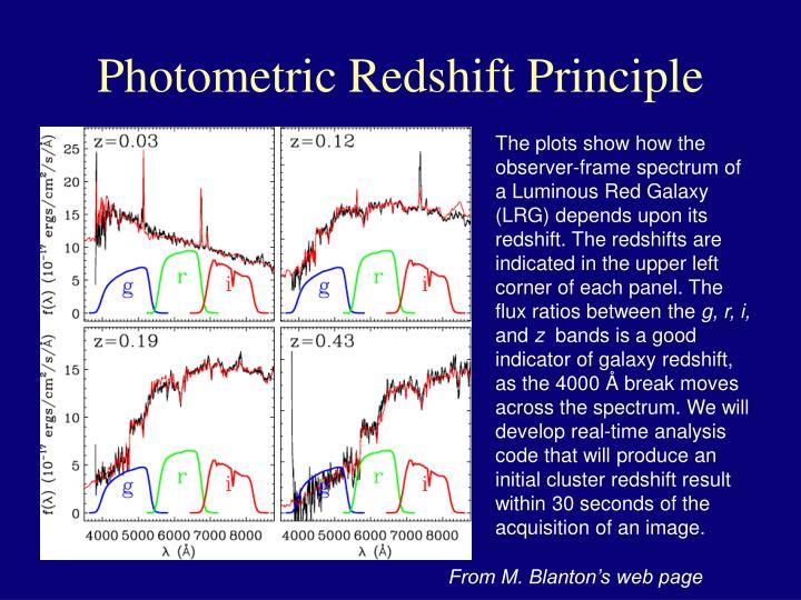 Photometric Redshift Principle