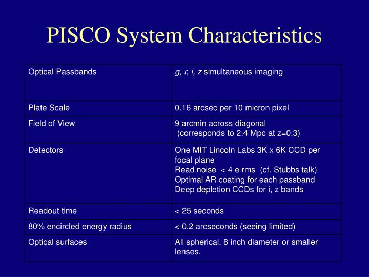 Pisco system characteristics