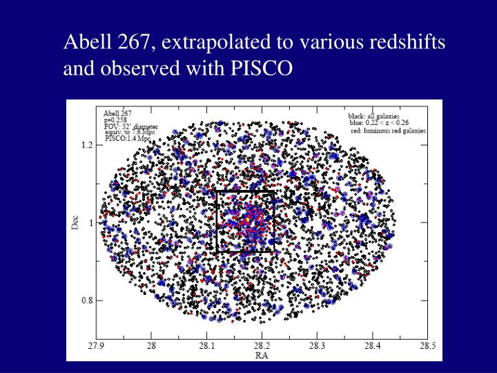 Abell 267, extrapolated to various redshifts