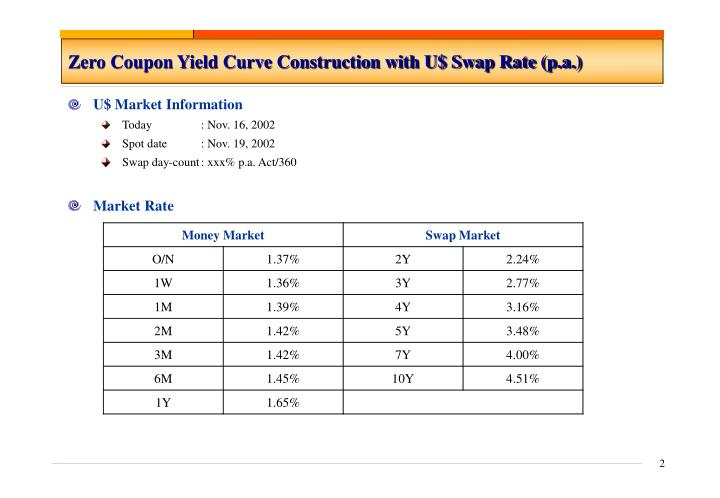 Zero coupon yield curve construction with u swap rate p a