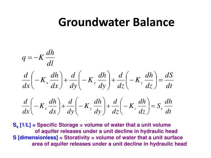 Groundwater Balance