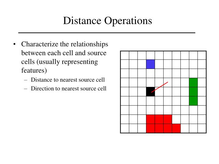 Distance Operations