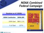 noaa combined federal campaign