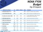 noaa fy06 budget top 20 impacts