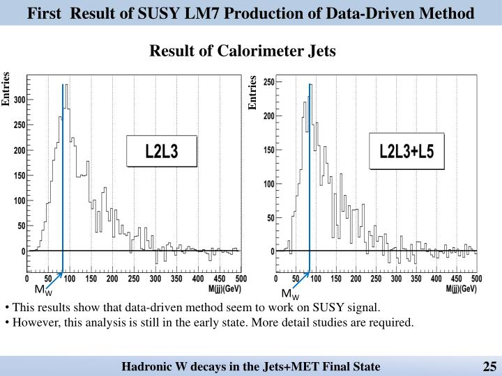 First  Result of SUSY LM7 Production of Data-Driven Method