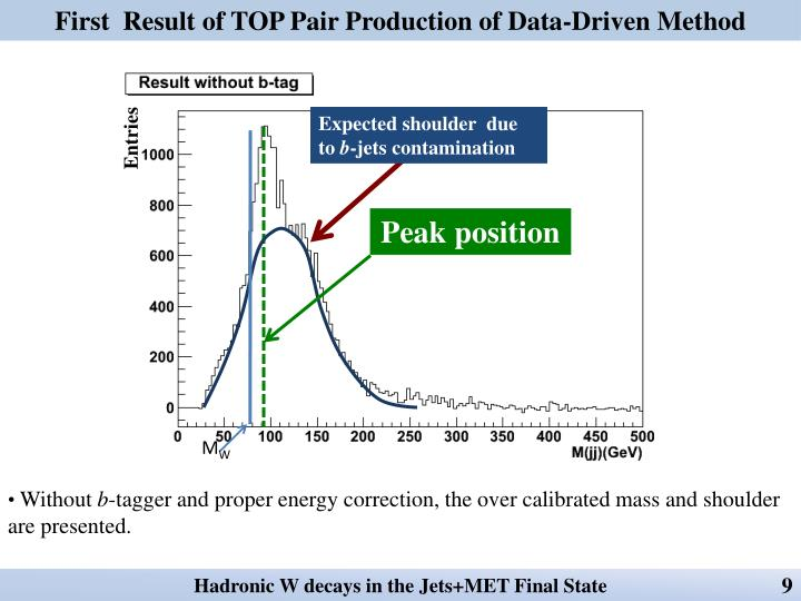 First  Result of TOP Pair Production of Data-Driven Method