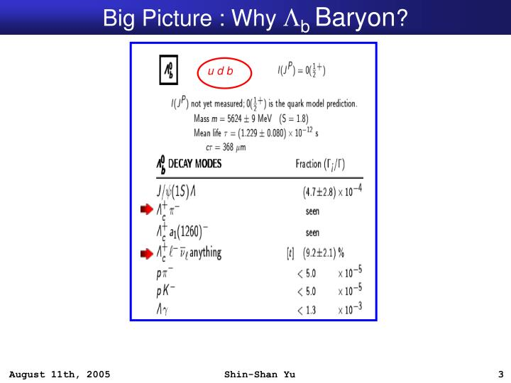 Big picture why l b baryon