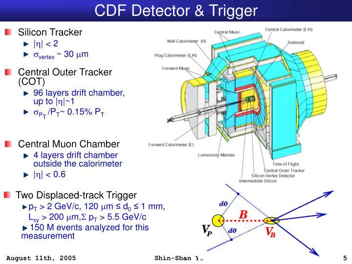 CDF Detector & Trigger