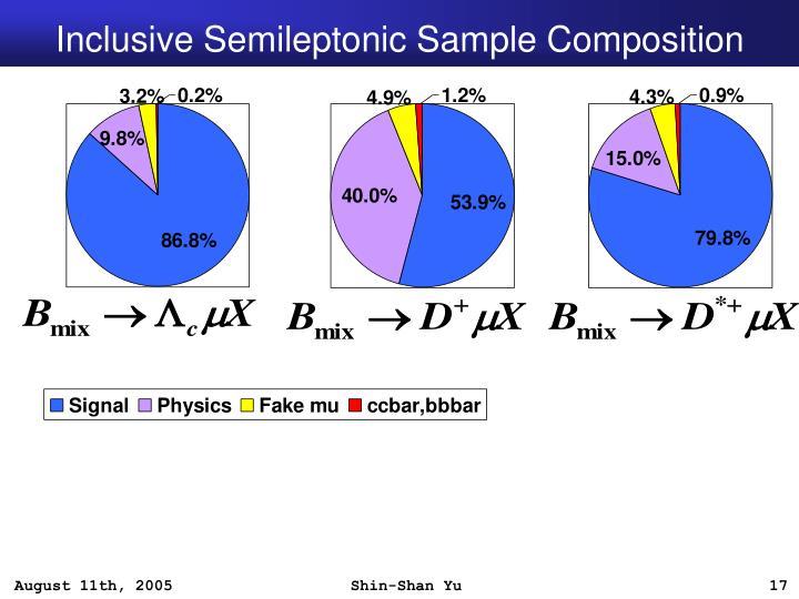 Inclusive Semileptonic Sample Composition