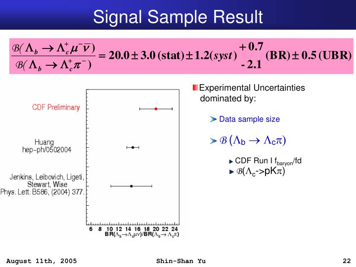 Signal Sample Result