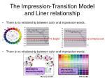 the impression transition model and liner relationship