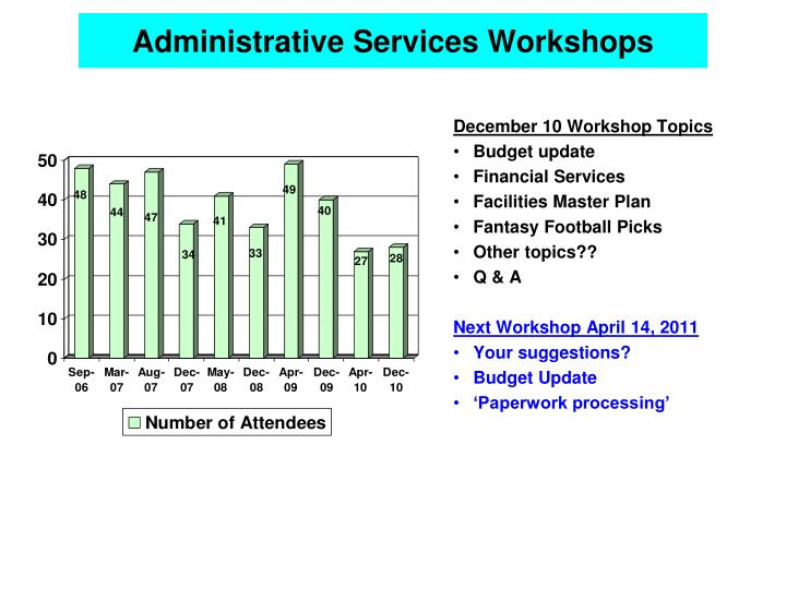 Administrative Services Workshops
