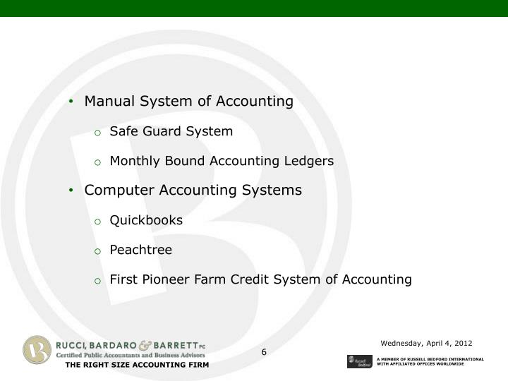 Manual System of Accounting