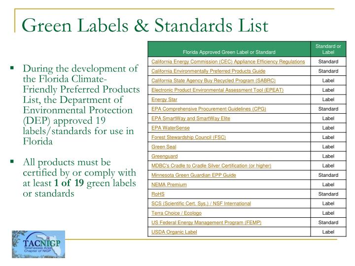 Green Labels & Standards List
