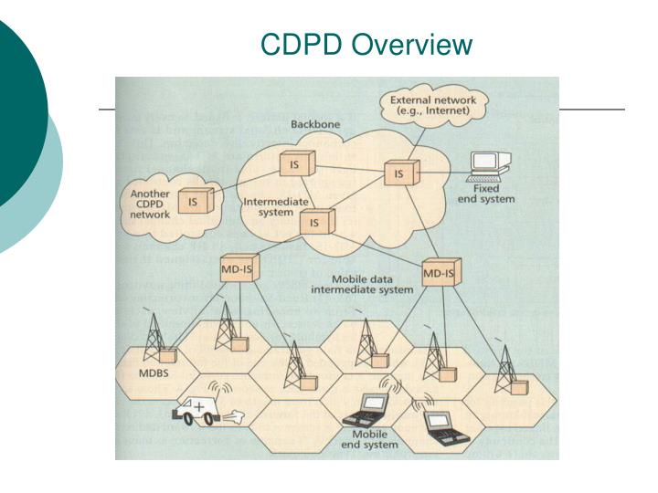 CDPD Overview
