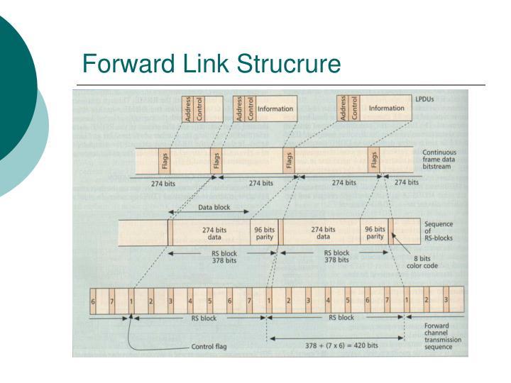 Forward Link Strucrure