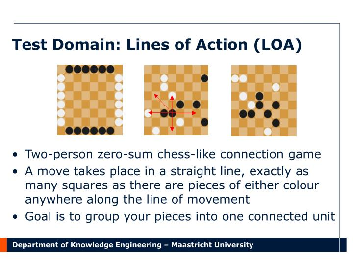 Test Domain: Lines of Action (
