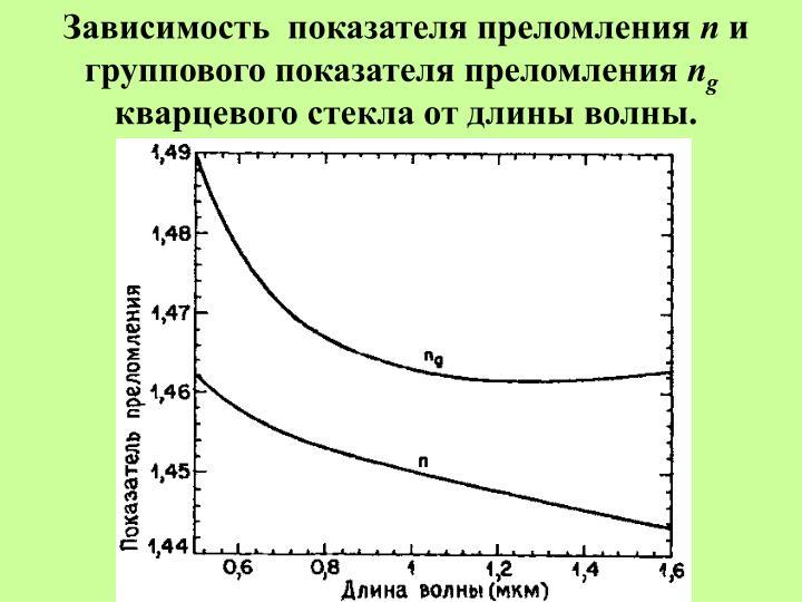 Зависимость  показателя преломления