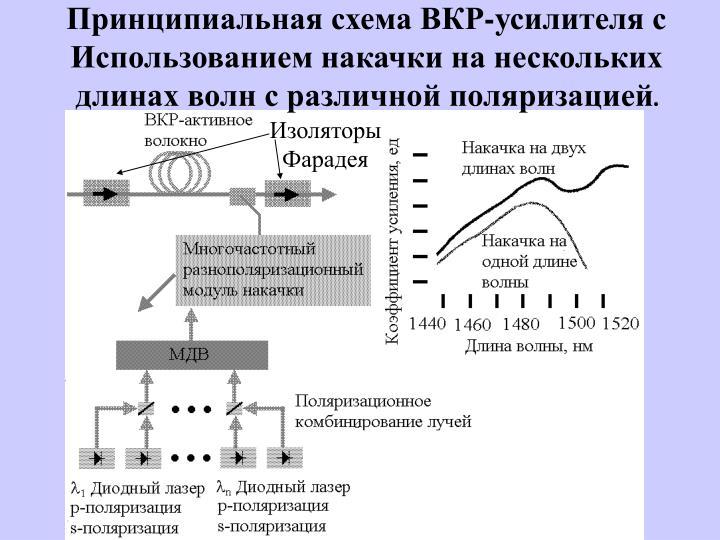 Принципиальная схема ВКР-усилителя с
