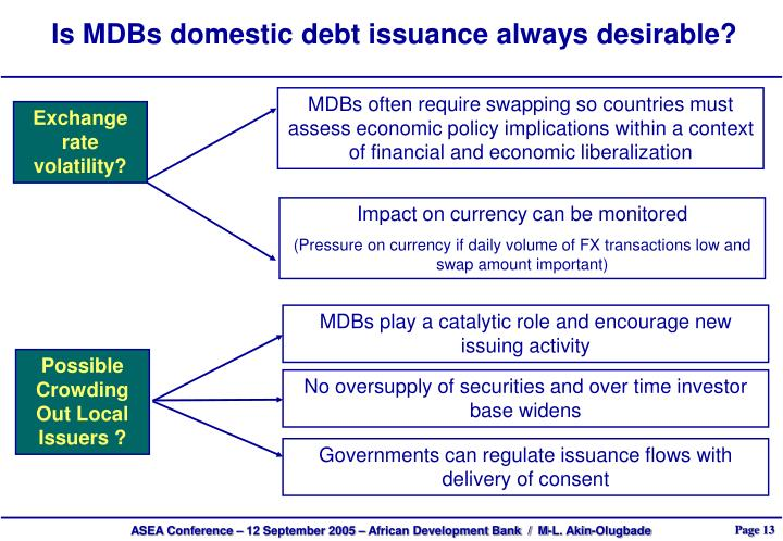 Is MDBs domestic debt issuance always desirable?