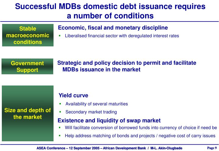 Successful MDBs domestic debt issuance requires a number of conditions