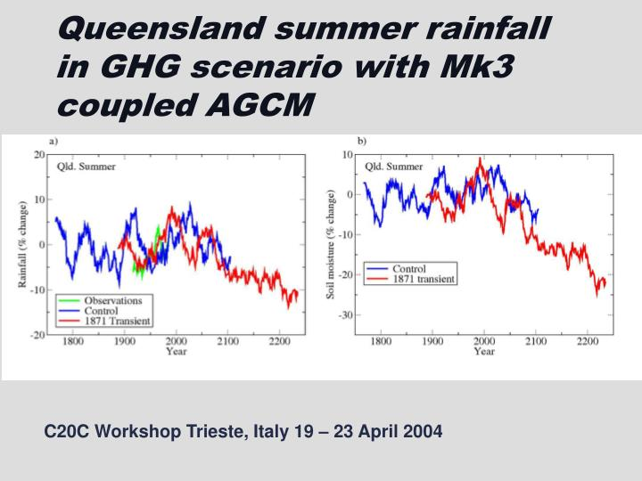 Queensland summer rainfall in GHG scenario with Mk3 coupled AGCM