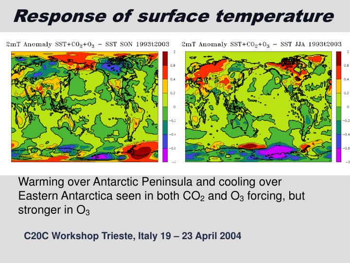 Response of surface temperature