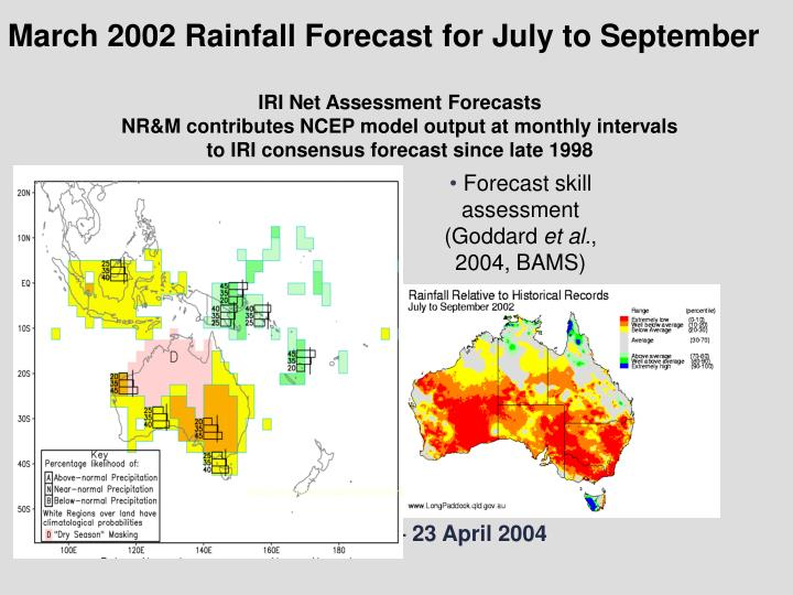 March 2002 Rainfall Forecast